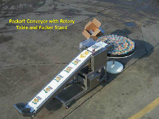 Packaging Packoff Conveyor